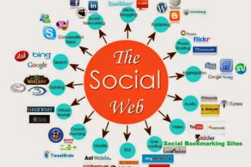 3x Social Review