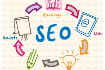 4 Quick SEO Tips To Help You Make More Money From Home