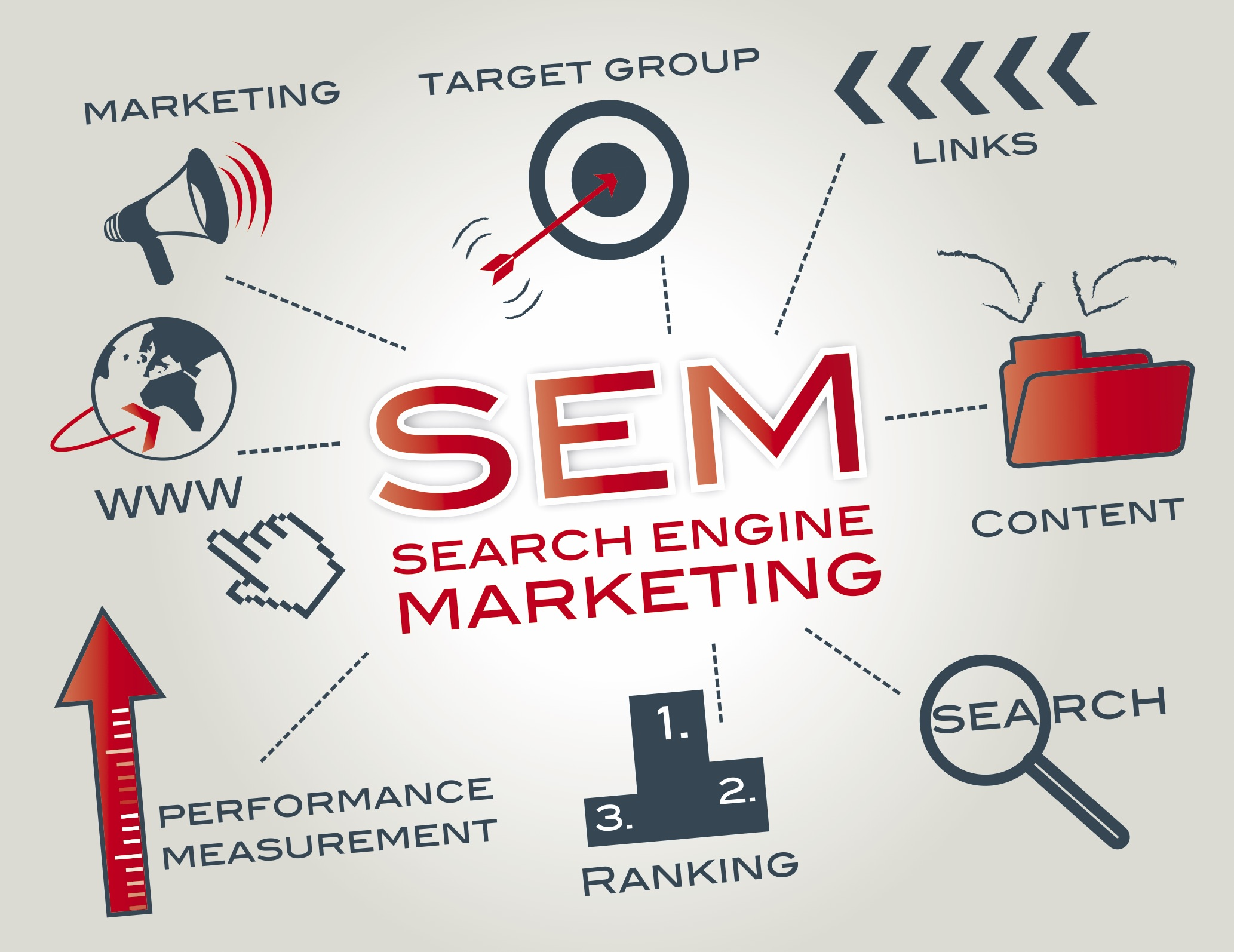 Advantage of SEO Company to Improve Keywords Rank