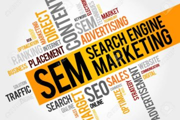 Importance of Using The Relevant Keywords For Promoting a Business Website