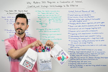 Professional SEO Copywriting Services - What They Are