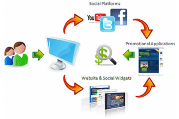 Rebranding Without Losing Customers & Online Followers